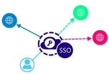 Arrenca la primera fase de la nova Identitat Digital UPC